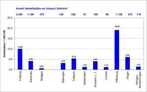 Leistungsspektrum - Forschung und Analyse - Wirkungs- und Qualitätsanalysen